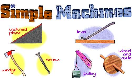 l3-simplemachines.png