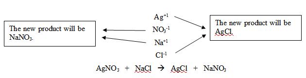 l3-03AgCl.PNG