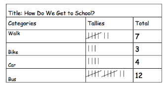 Tally Chart Template
