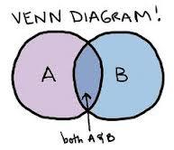 venndiagram.jpg