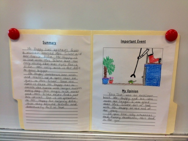 elements of a 4th grade book report