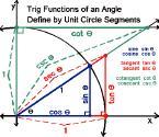 trig functions.jpg