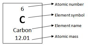 l2-01carbon6.PNG