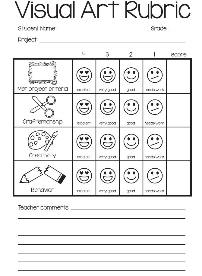 Kindergarten writing rubric common core